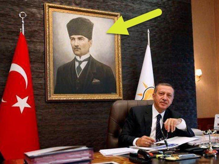 تركيا وأردوغان السلفية والأخوان